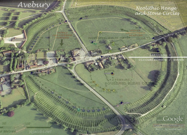 Avebury latitude aerial image illustrating ancient geodesy of monument placement, latitude equals one-seventh of circumference.