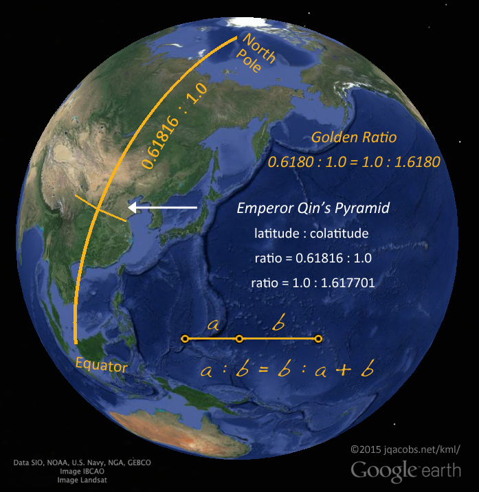Emperor Qin latitude and golden ratio